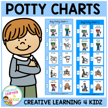 Going Potty (Boy) Visual Charts