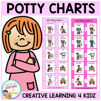 Going Potty (Girl) Visual Charts