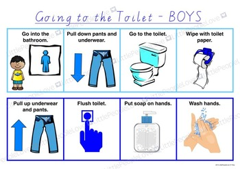 Going To The Toilet (BOYS) Routine Chart