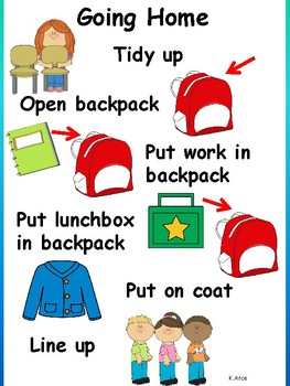Going home Anchor Chart