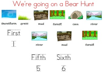 Going on a Bear Hunt Sequence Interactive Mimio