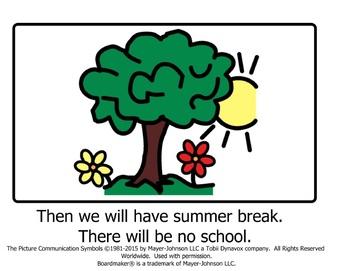 Going to Kindergarten Social Story