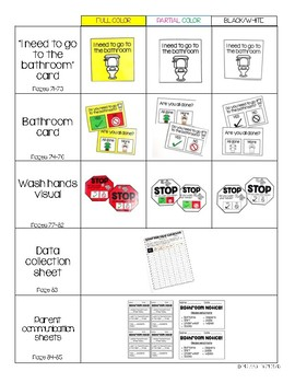 Bathroom Visual Schedule-For Student's with Special Needs and Autism