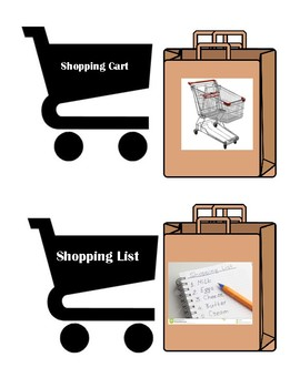 Going to the Grocery Store