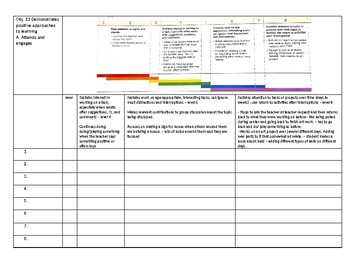 Gold Checklist objectives 11A-14B Cognitive
