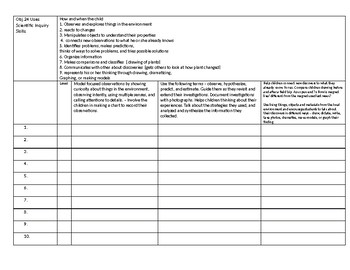 Gold Checklist objectives 24-28 Science and Technology