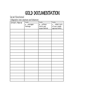 TSG Observation Data Sheet