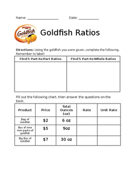 Gold Fish Ratios