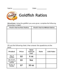 Gold Fish Ratios
