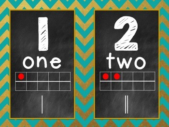 Gold and teal chevron number line