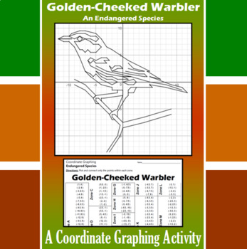 Golden-Cheeked Warbler - A Coordinate Graphing Activity