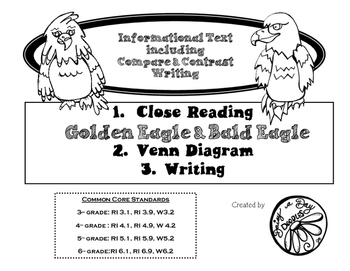 Golden Eagle vs. Bald Eagle Close Reading with Writing and Science