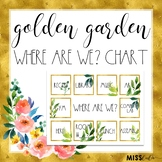 Golden Garden Where Are We? Door Sign