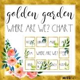 Golden Garden Where Are We? Door Sign