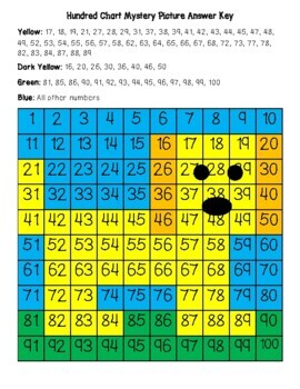 Golden Retriever or Labrador Dog Hundred Chart Mystery Picture with Number Cards