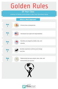 Golden Rules Infographic mini lesson