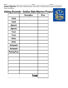 Golden State Adding Decimals Gallery Walk