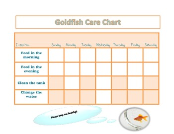 Goldfish Care Chart