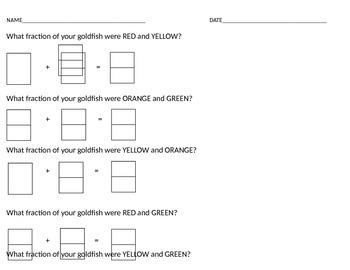 Goldfish Fractions