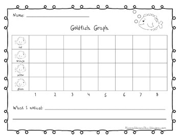 Goldfish Graph