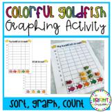 Goldfish Graph