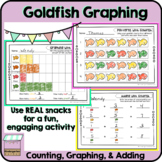 Goldfish Graphing, Counting and Adding