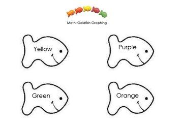 Goldfish Math Lesson Plan - Common Core/TN TEAM Model