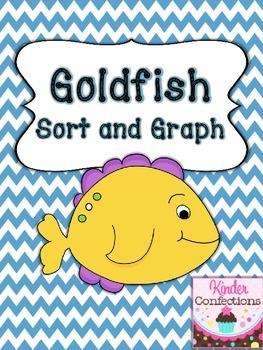 Goldfish Sort and Graph