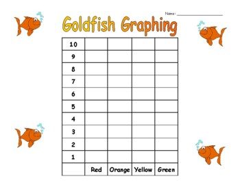 Goldfish Sorting and Graphing Activity
