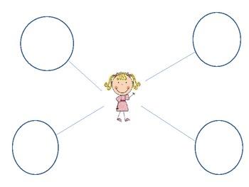 Goldilocks Bubble Map