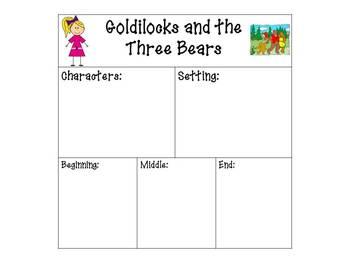 Goldilocks Comparison