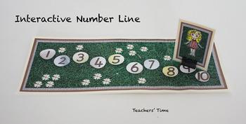 Goldilocks Interactive Number Line
