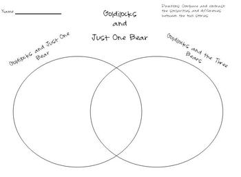 """""""Goldilocks and Just One Bear"""" Compare/Contrast Activity"""