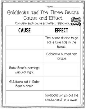 Goldilocks - Compare/Contrast