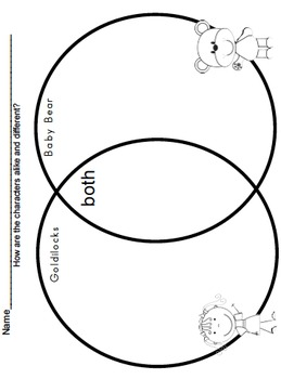 Goldilocks and the 3 Bears Literacy Unit - Common Core