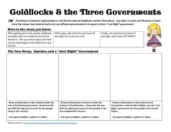 Goldilocks and the 3 Governments (America's Search for a Just Right Government)