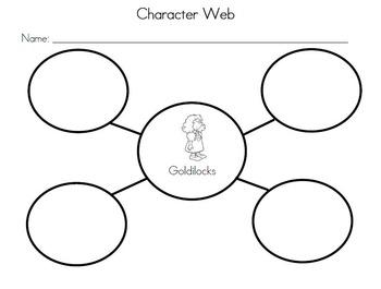 Goldilocks and the Three Bears & Non-fiction Bear- CCSS Units