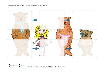 Goldilocks and the Three Bears Story Map