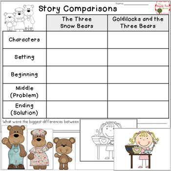 Goldilocks and the Three Bears -  Thematic Bear Unit {Writing, Reading, Science}