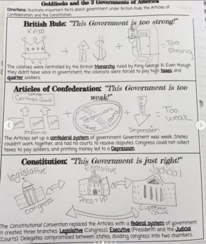 Goldilocks & the 3 Governments of America SS.7.C.1.5