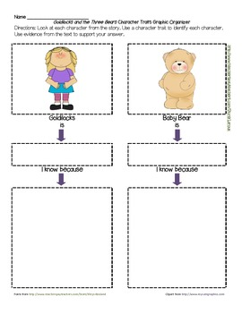 Goldilocks & the Three Bears Character Traits Characterist
