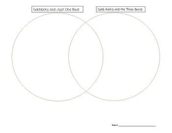 Goldilocks vs. Goldi Rocks Venn-Diagram Comparison