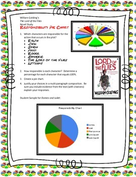 Golding's The Lord of the Flies (Alt. Assess - Responsibility Pie Chart)