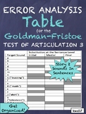 Goldman-Fristoe Test of Articulation-3 Error Analysis Tabl