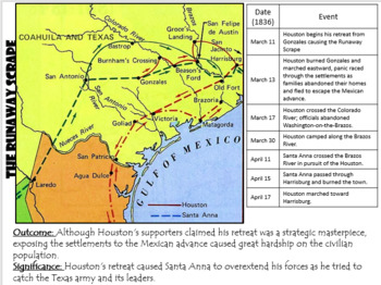 Goliad Massacre Runaway Scrape Battle Of San Jacinto Treaty Of