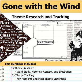 Gone with the Wind - Theme Tracking Notes Etymology & Context Research
