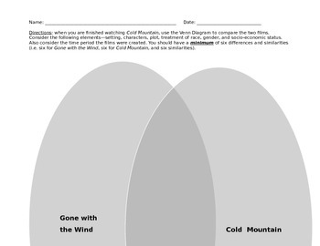 Gone with the Wind and Cold Mountain Venn Diagram