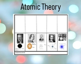 Atomic Theory Notes and Interactive Notebook Foldable NGSS Middle School