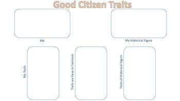 Good Citizen Graphic Organizer