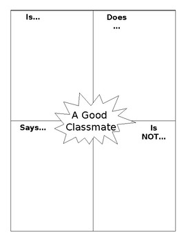 Good Classmate Activity/Poster (Editable)